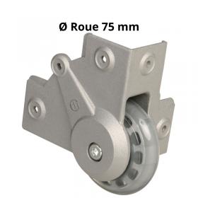 Roulette Coin Encastrable Bandage souple 75 mm